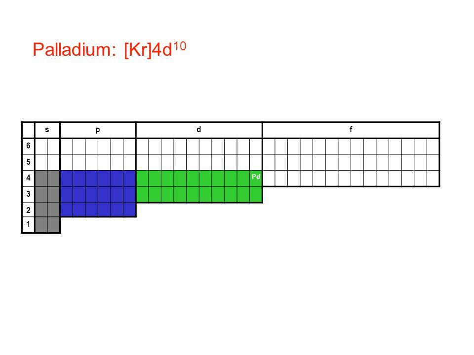 Palladium: [Kr]4d10 s p d f 6 5 4 Pd 3 2 1